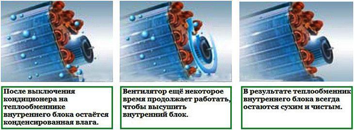 Описание: C:\Users\Света\Desktop\сделаніе картинки (2)\X-FAN-sistema-samoochistki.jpg